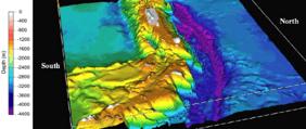 Bathymetry & Topographic LIDAR