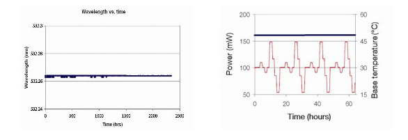 785NM laser diode module