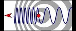 Doppler Shift-1