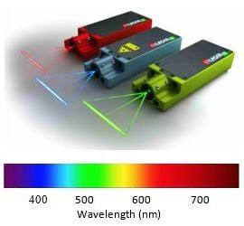 Machine Vision Modules Spectrum Line-1