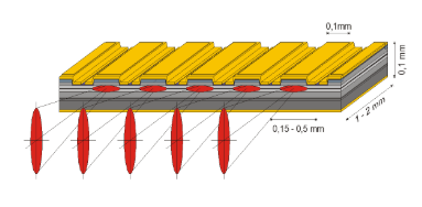 Multiple Diode Array