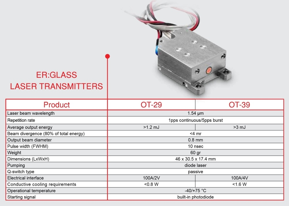 Optitask Eyesafe Laser Transmitter