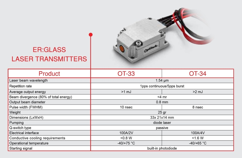 Optitask Eyesafe Laser Transmitter