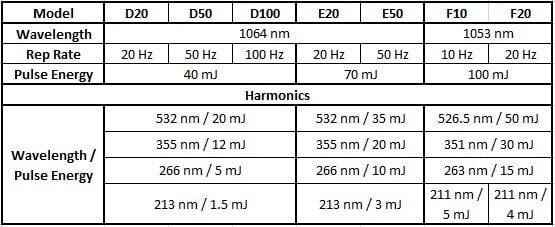 Q2HE Quantas QLI Table Configuration-1