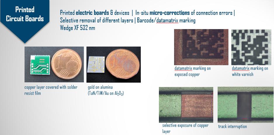 R0Z7-Image-PCB-Applications