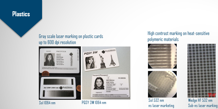 R0Z7-Image-Plastic-ID-Card-Marking-Applications