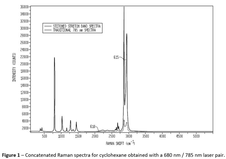 R1Z5-Image-Raman-Spectroscopy-Concatenation-Graph