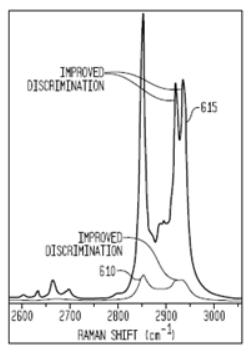 Raman Concatenation - Figure 2