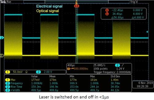 XSight TTL Gating-1