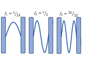 curve formulas