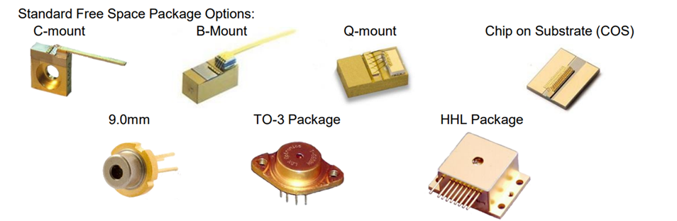 Free Space Laser Diode Packages