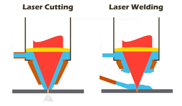 Laser cutting vs Laser Welding