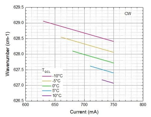 mirSense_UniMir_Gas Sensing_Fig 1