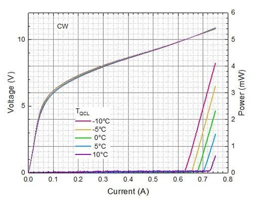 mirSense_UniMir_Gas Sensing_Fig 2