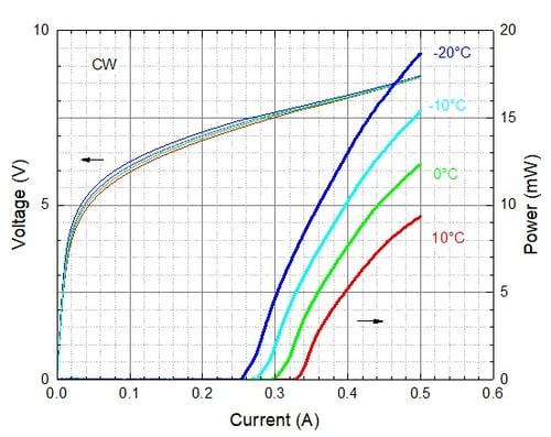 mirSense_UniMir_Gas Sensing_Fig 3